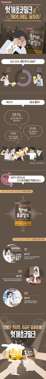 1808_헛개초코우유_서울우유인포그래픽